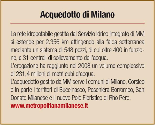 Acquedotto Milano